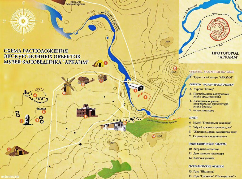 Схема экскурсионных объектов заповедника Аркаим в Челябинской области
